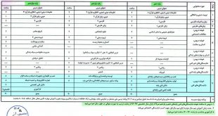 جدول مواد درسی