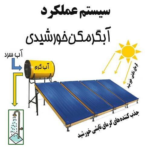 انواع آبگرمکن های خورشیدی