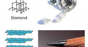 تفاوت الماس و گرافیت