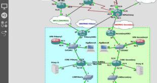 شبیه ساز GNS3